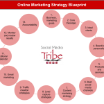 Online Marketing Strategy Blueprint - web image